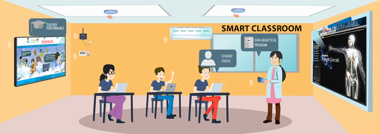 Smart Classroom with IoT System | cyberschool with IoT